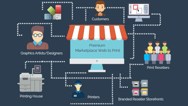 How to grow your business by building network using web-to-print?