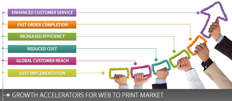Growth accelerators for the global Web-to-Print market worth $869 million by 2017