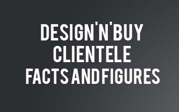 Design'N'Buy Clientele Facts and Figures
