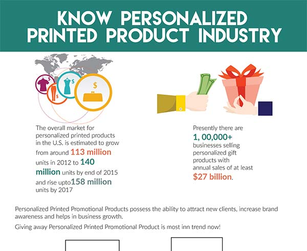 A detailed market research on Printed Promotional Products Industry