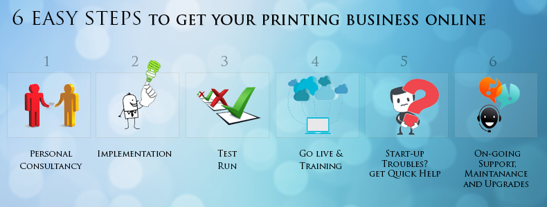 6 Easy Steps To Get Your Printing Business Online – Success Guaranteed!