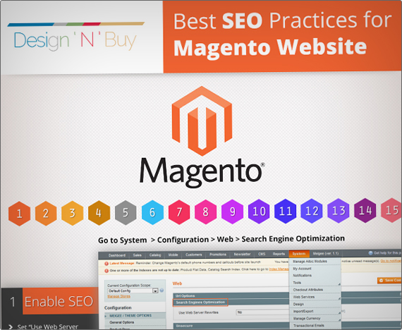 Best SEO Practices for Magento Website