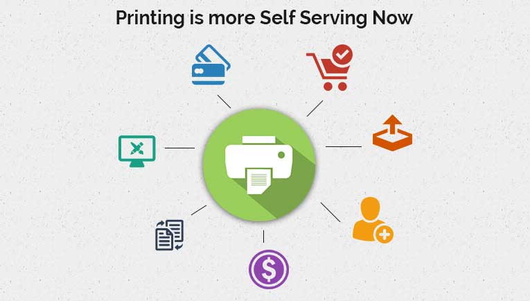 Self Service is The Future Of Print Industry