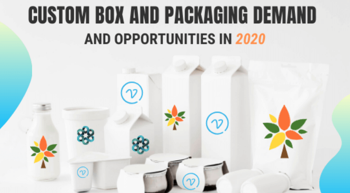 Custom Box and Packaging Demand and Opportunities In 2020