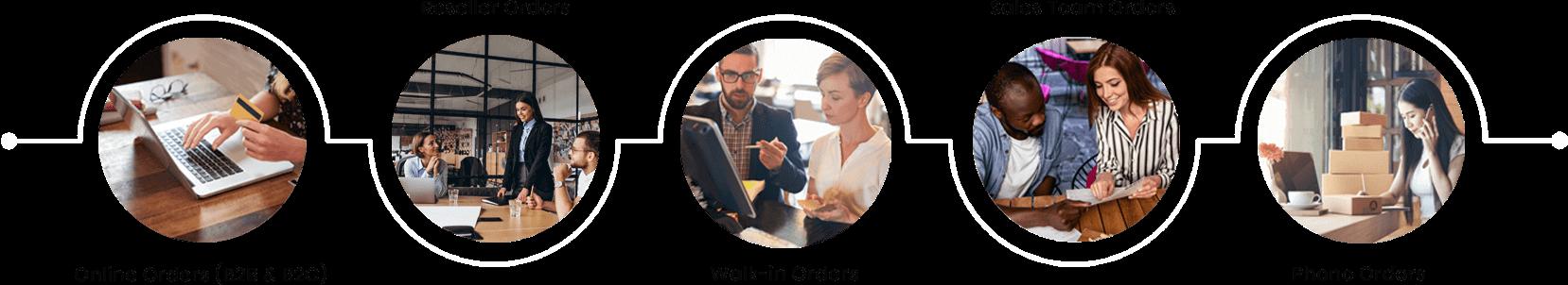job order management process