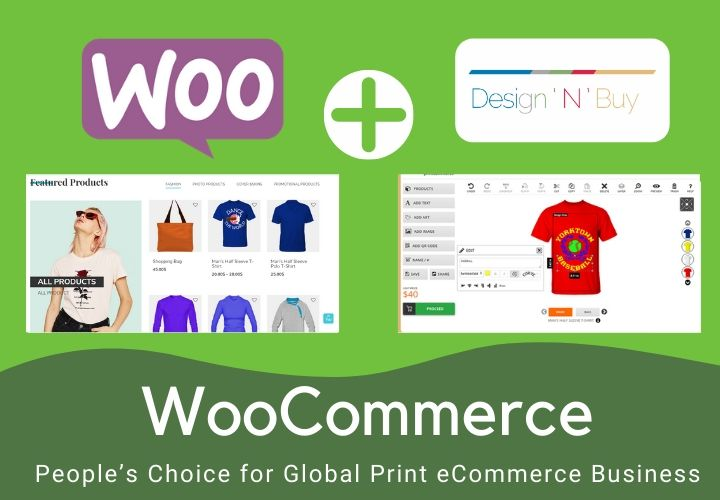 WooCommerce – People's Choice for Global Print eCommerce Business