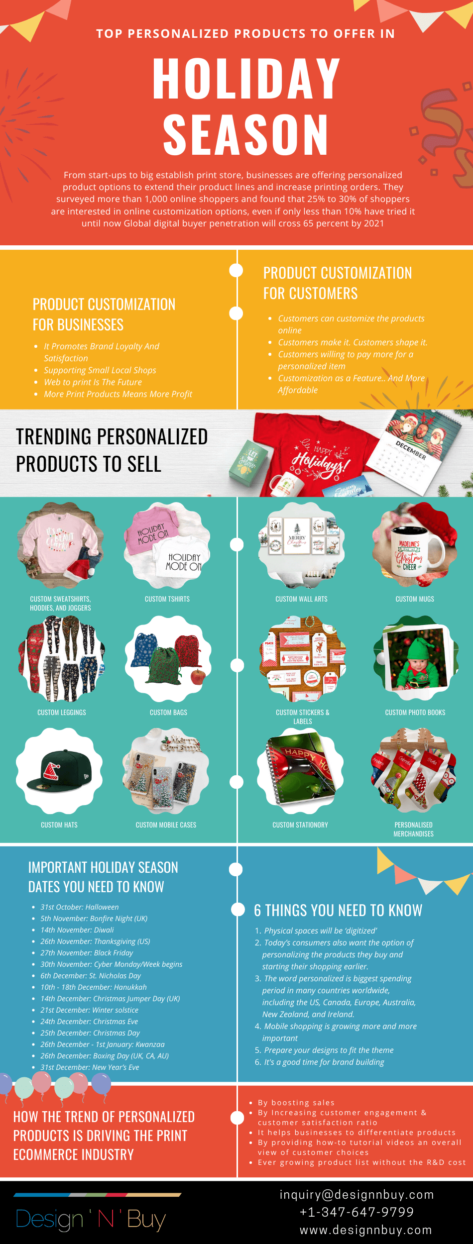 Infographic Holiday season 2020
