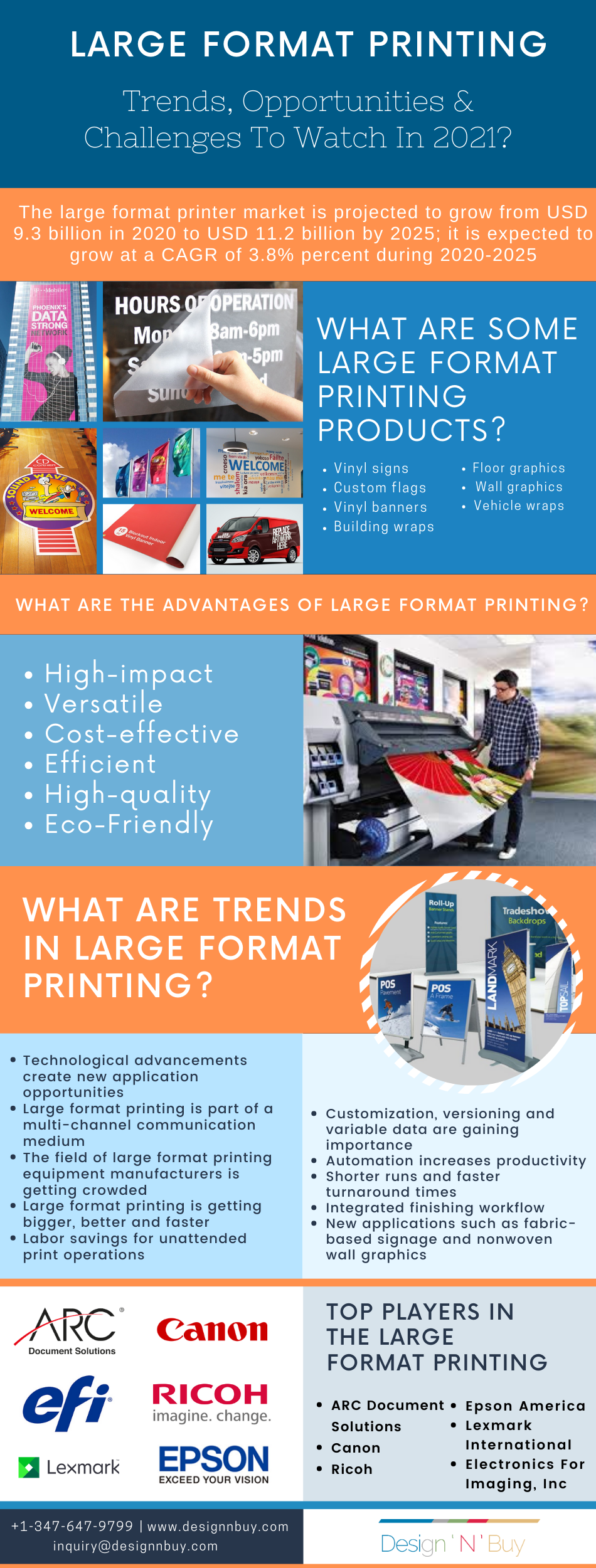 Large format printing trends