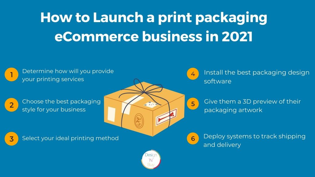 How to start packaging business