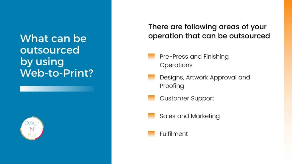 What can be outsourced by using Web-to-Print (1)